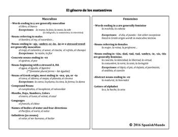 Spanish Noun Gender Rules  (Las reglas del género de los s