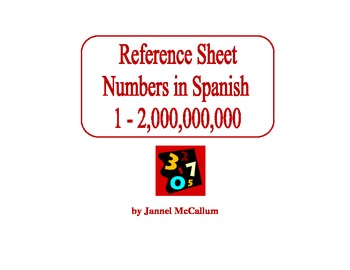 Spanish Numbers Chart/Reference Sheet (1 - 2,000,000)