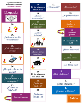Spanish Personal Information (Board Game)