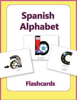 Spanish Phonetic Alphabet with Pictures Printable Mnemonic