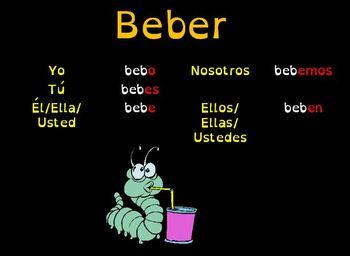 Spanish PowerPoint: Present Tense Verbs