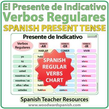 Spanish Present Tense - Regular Verbs Chart