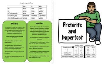 Spanish Pret/Imp Foldable