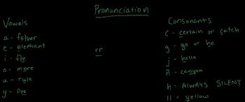 Spanish Pronunciation Tutorial