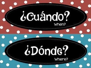 Spanish Question Words - Bulletin Board Strips