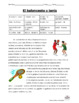 Spanish Reading: Basketball and Tennis (el baloncesto y el tenis)