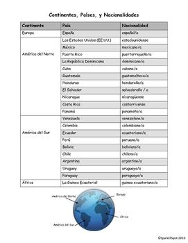Spanish Reference Page- Continentes, Países, y Nacionalidades