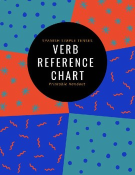 Spanish Simple Tenses Verb Reference Chart