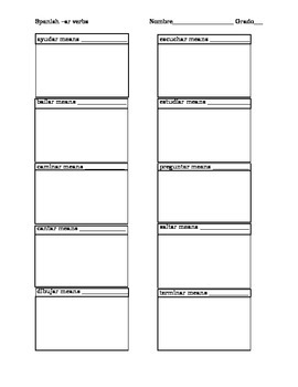 Spanish Simple -ar Verbs & Yo Form