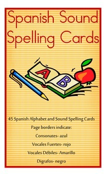 Spanish Sound Spelling Cards- Wall Display