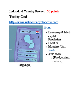 Spanish Speaking Country Trading Card