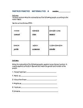 Spanish Speaking Practice: Nationalities
