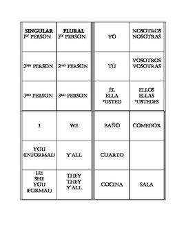 Spanish Subject Pronouns T-Chart and Present Tense Endings