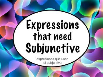 Spanish Subjunctive Expressions (Ojalá etc) Keynote Slides