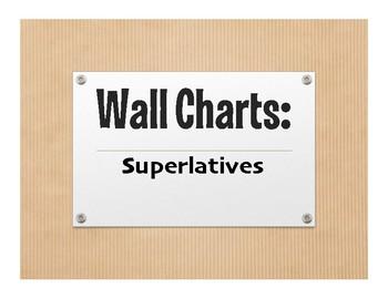 Spanish Superlatives Wall Charts