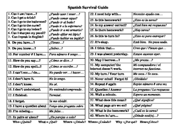 Spanish Survival Guide