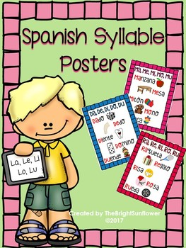 Spanish Syllable Posters