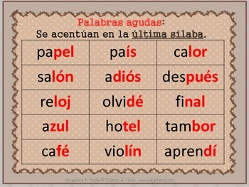 Spanish: Use of Accent Marks (Palabras agudas, graves o ll
