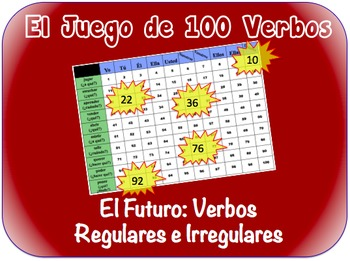 Spanish Simple Future Writing Activity (Powerpoint)