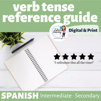 Spanish Verb Tenses Reference Guide / Booklet / Chart