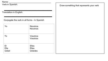 Spanish Verbs - Graphic organizer
