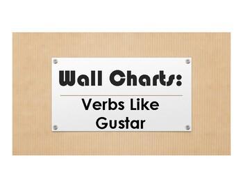 Spanish Gustar Wall Charts