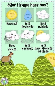 Spanish Weather Bulletin Board Kit El Tiempo
