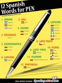 Spanish Words for Pen Printable Posters in 4 Sizes