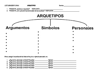 Spanish for heritage speakers - teaching archeytpes - notes