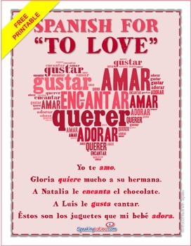 """Spanish for """"to love"""" Printable Posters"""