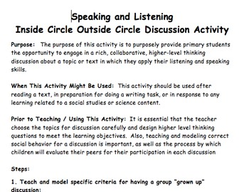 Speaking and Listening Inside Circle Outside Circle Discus