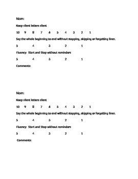 Speaking assessment rubric