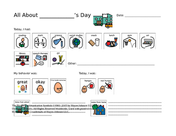 """Special Education Communication Log - """"All About My Day!"""""""