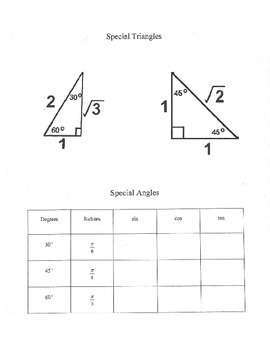 Special triangles review graphic organizer table sin cos t