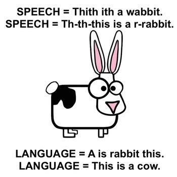 Speech Bunny / Language Bunny (Visual Aid for explaining s