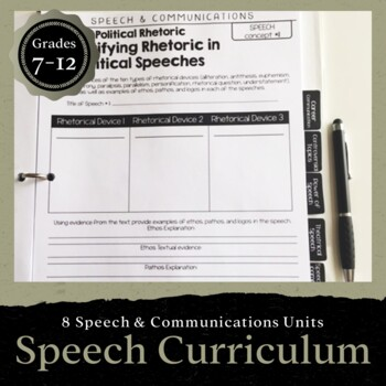 Speech & Communications Curriculum: Editable Portfolio, Le