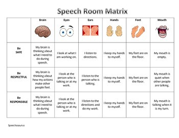 Speech Room Matrix