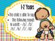 Speech Sounds Development Poster Set