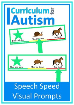 Speech Speed Visual Prompt Card, Autism, Special Education