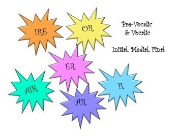 ARTICULATION - Pre-vocalic & Post-vocalic /r/