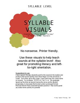 Speech Therapy: Syllable Level Articulation Visuals (All C