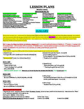 (SLO) format: Speech Therapy Weekly Lesson Plans - Compile