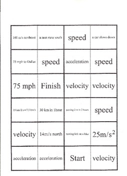 """Speed Velocity Acceleration """"Follow Me"""" Review Cards"""