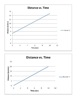 Speed and Acceleration Walk the Graph