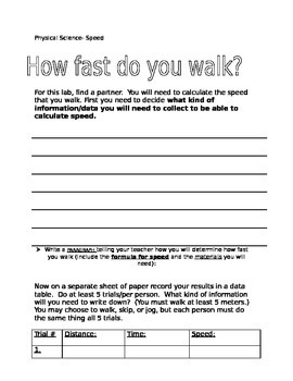 Speed of Walking Lab