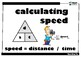 Speeding Up: Speed, distance & time visual vocabulary and
