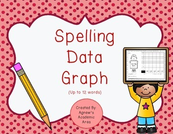 Spelling Data Graph