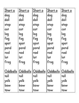 Spelling List Short o