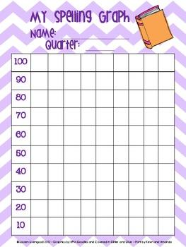 Spelling & Math Graphs {Freebie}