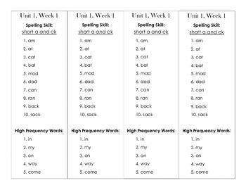 Spelling Resources: Reading Street; Grade 1, Unit 1